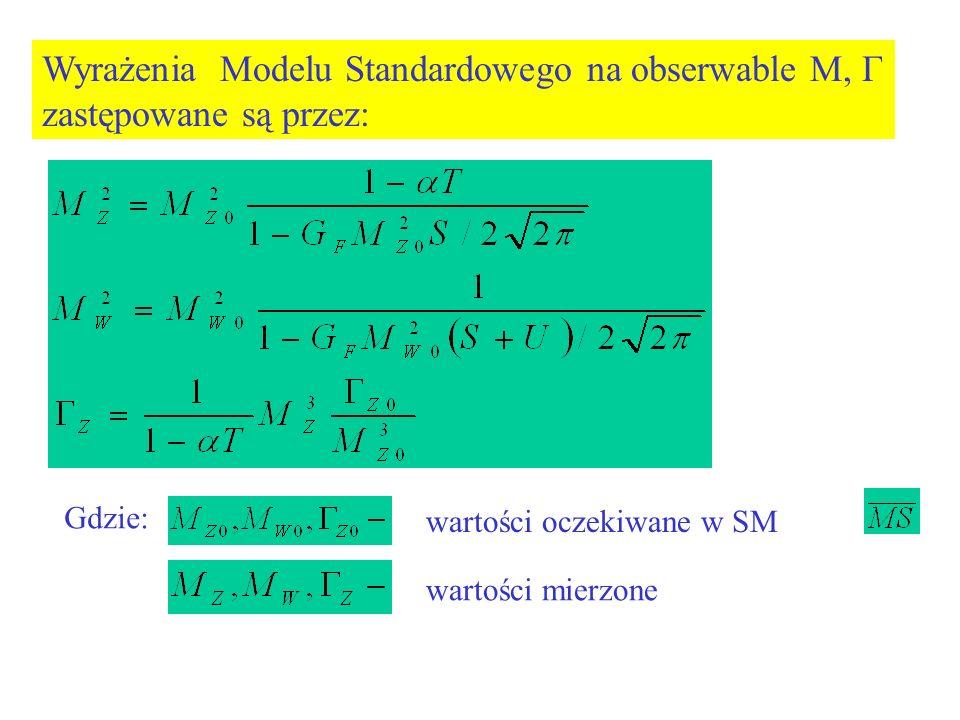 Wyrażenia Modelu Standardowego na obserwable M, Γ zastępowane są przez: Gdzie: wartości oczekiwane w SM wartości mierzone