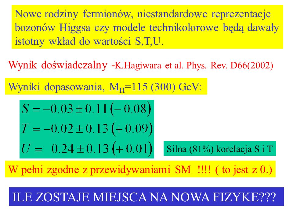 Wyniki dopasowania, M H =115 (300) GeV: W pełni zgodne z przewidywaniami SM !!!.