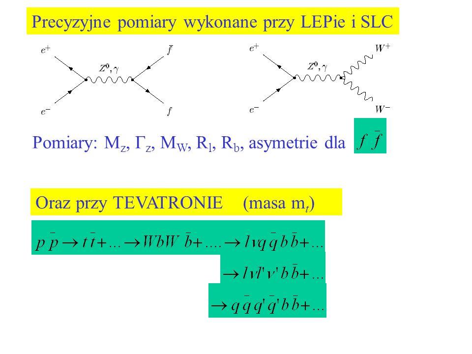 Precyzyjne pomiary wykonane przy LEPie i SLC Oraz przy TEVATRONIE (masa m t ) Pomiary: M z, Γ z, M W, R l, R b, asymetrie dla