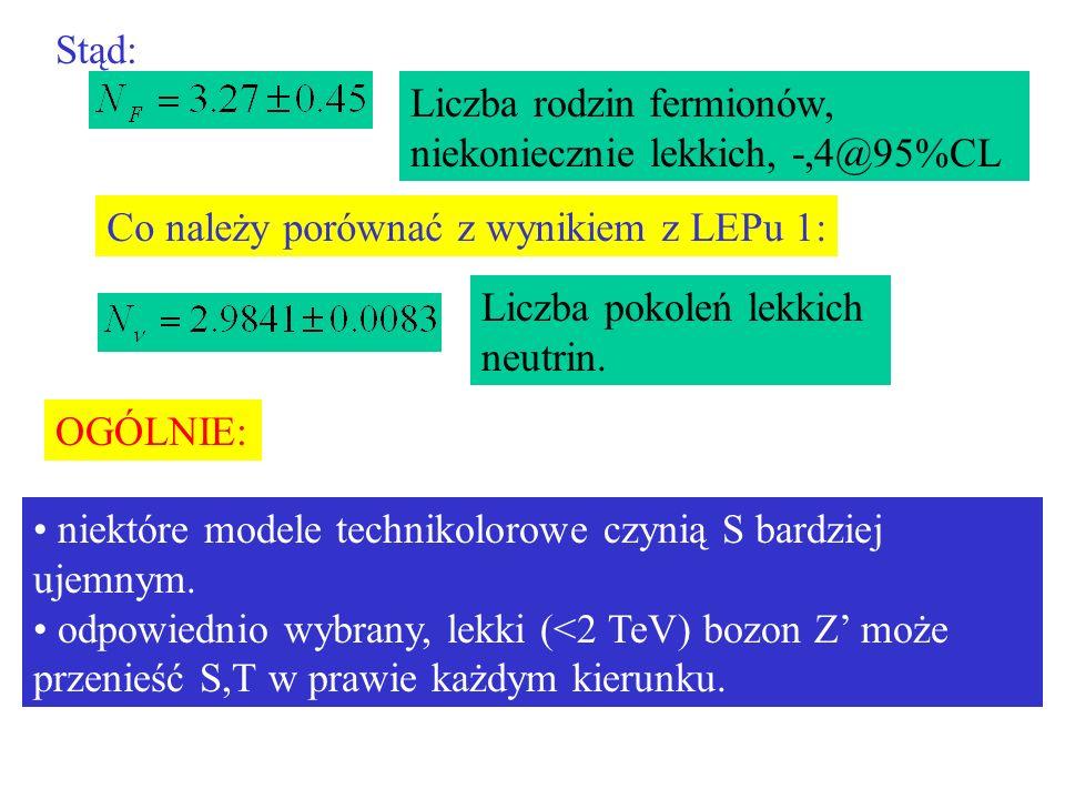 Stąd: Liczba rodzin fermionów, niekoniecznie lekkich, -,4@95%CL w niektóre modele technikolorowe czynią S bardziej ujemnym.