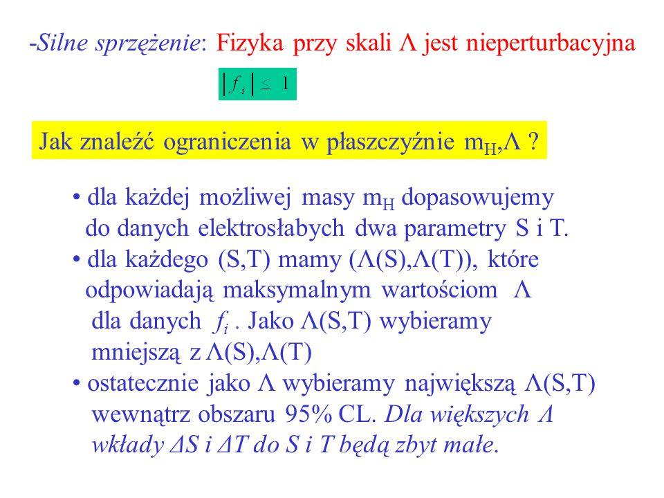 -Silne sprzężenie: Fizyka przy skali Λ jest nieperturbacyjna Jak znaleźć ograniczenia w płaszczyźnie m H,Λ .