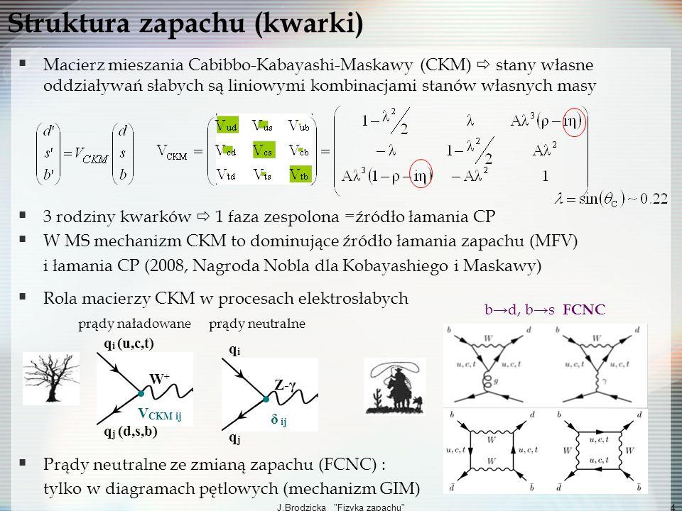 J.Brodzicka Fizyka zapachu 5 Zapach w Modelu Standardowym Model Standardowy: efektywna teoria opisująca obszar poniżej ~200GeV Parametry MS związane z fizyką zapachu: masy fermionów (6+6), kąty mieszania (3+3), fazy łamiące symetrię CP (1+1) Muszą być wyznaczone eksperymentalnie Fundamentalne pytania Dlaczego trzy generacje i czy tylko trzy.