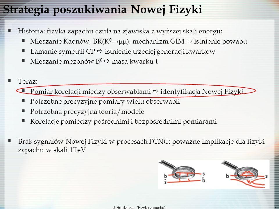 J.Brodzicka Fizyka zapachu 18 Asymetria dwumionów Związek z Nową Fizyką w mieszaniu B s 0 .