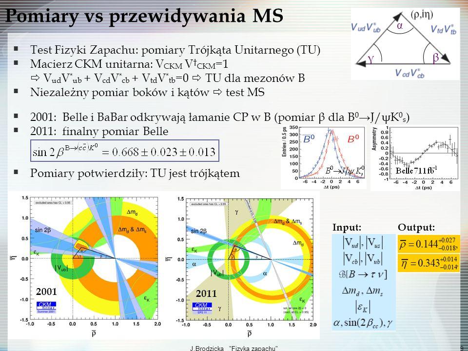 J.Brodzicka Fizyka zapachu 10 Odchylenia od Modelu Standardowego.