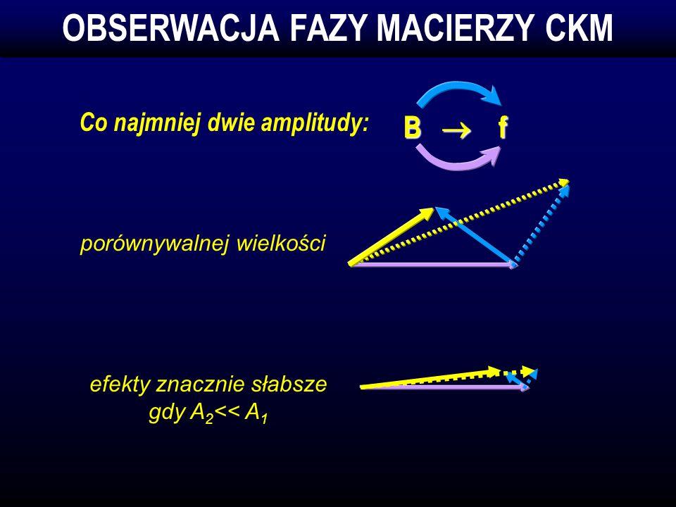 OBSERWACJA FAZY MACIERZY CKM B f Co najmniej dwie amplitudy: porównywalnej wielkości efekty znacznie słabsze gdy A 2 << A 1