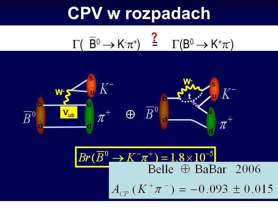 lipiec 2004 CPV w rozpadach 275M BB B 0 K _ B 0 K A CP = -0.101 0.025 0.005 3.9 A CP = -0.133 0.030 0.009 4.2 ( B 0 K - + ) = (B 0 K + - ) .