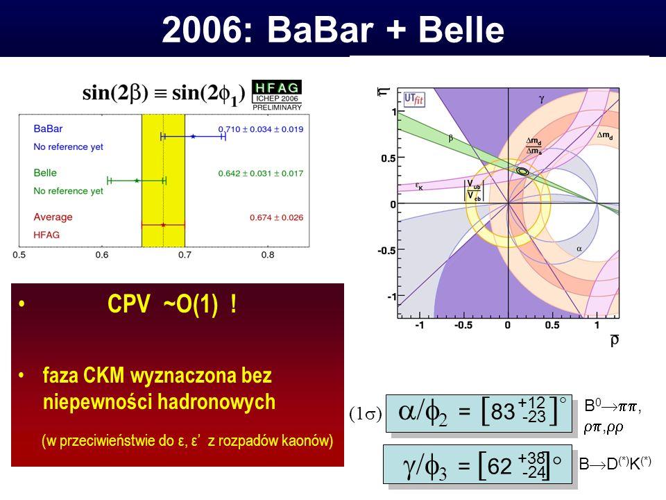 2006: BaBar + Belle CPV ~O(1) .