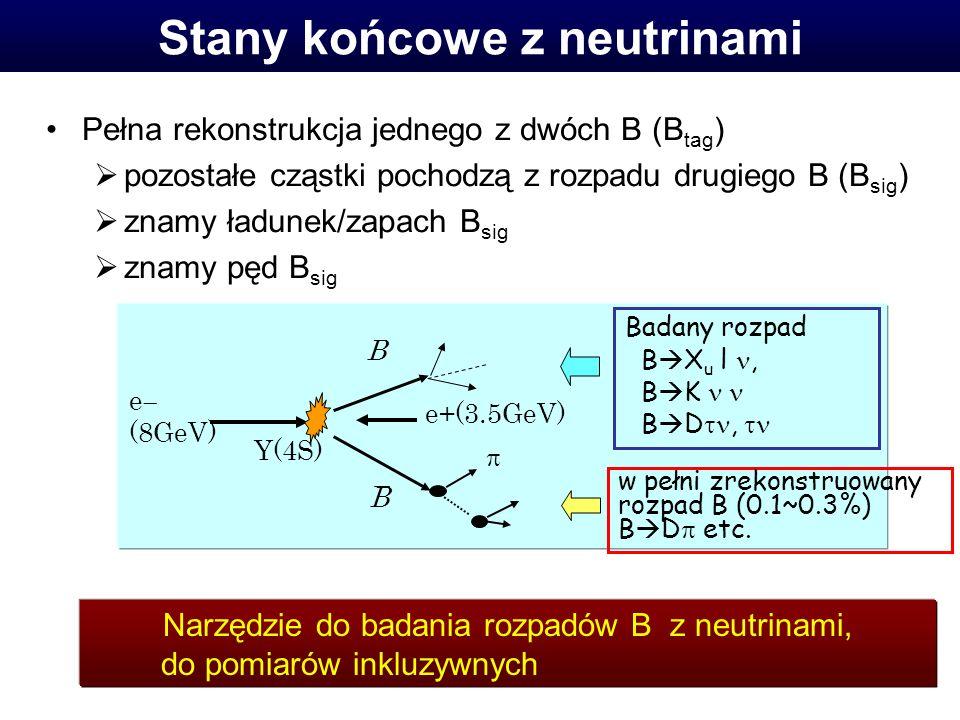 Stany końcowe z neutrinami Pełna rekonstrukcja jednego z dwóch B (B tag ) pozostałe cząstki pochodzą z rozpadu drugiego B (B sig ) znamy ładunek/zapach B sig znamy pęd B sig Υ(4S) e (8GeV) e+(3.5GeV) B B w pełni zrekonstruowany rozpad B (0.1~0.3%) B D etc.