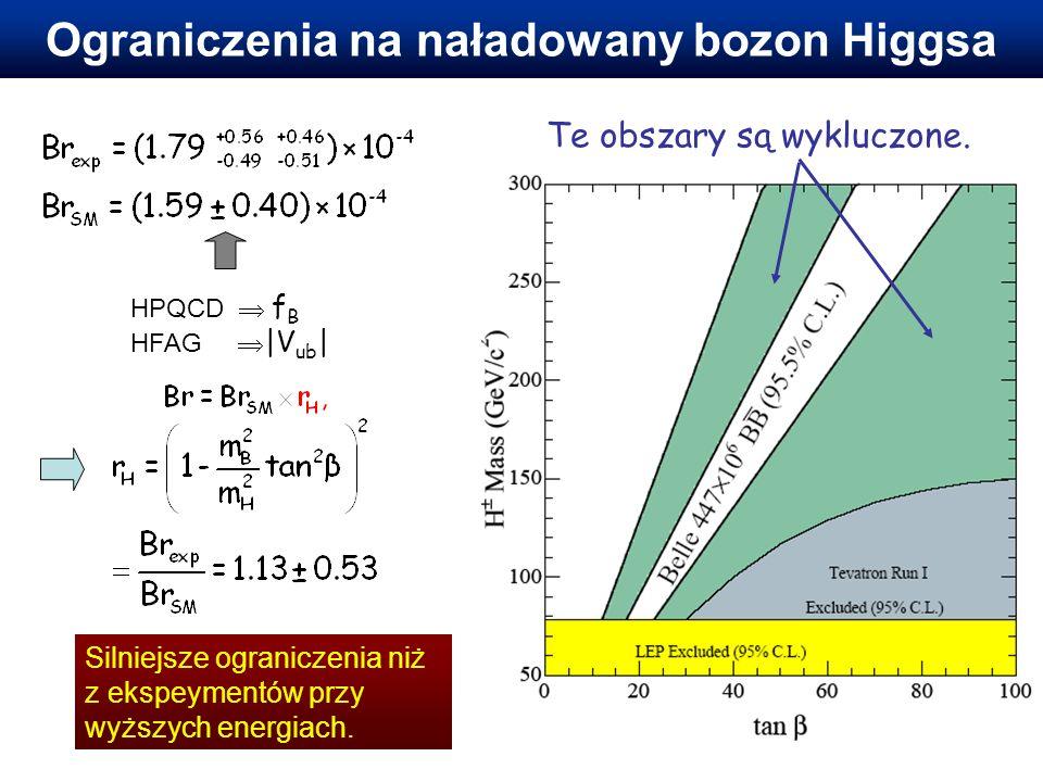 Ograniczenia na naładowany bozon Higgsa HPQCD f B HFAG |V ub | Te obszary są wykluczone.