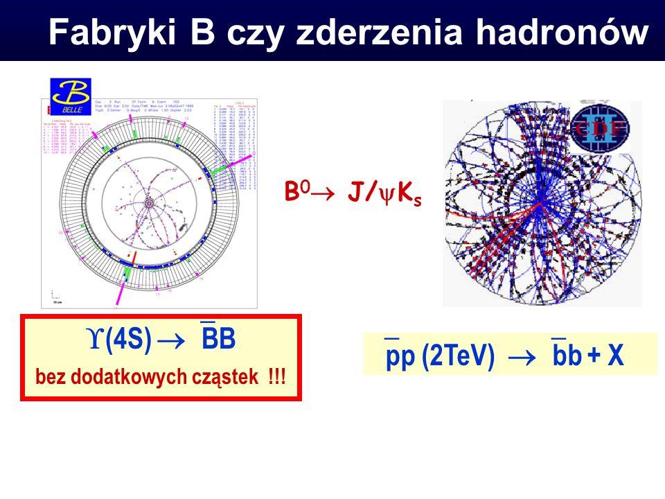 ~3MeV/c 2 ~10MeV znamy energię B/B Obszar sygnału E M bc FABRYKI B CZY ZDERZENIA HADRONÓW rekonstrukcja jednego B wyznacza czteropęd i liczby kwantowe drugiego z nich W fabrykach B pary BB powstają bez dodatkowych cząstek