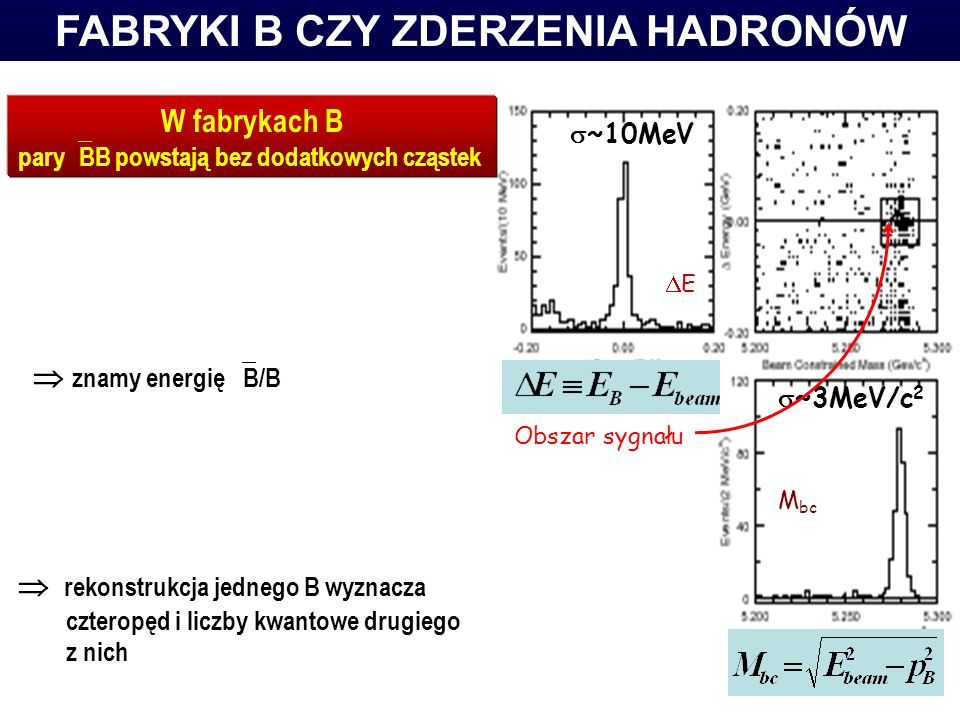 H+H+ B Diagram anihilacyjny W Modelu Standardowym: Br( )=1.6x10 -4 Br( )=7.1x10 -7 Br(e )=1.7x10 -11 f B – stała rozpadu B Rozpady leptonowe B Penguin Box Annihilation Wiele różnych procesów