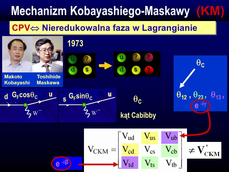 Mechanizm Kobayashiego-Maskawy (KM) CPV Nieredukowalna faza w Lagrangianie s G F sin C u d u G F cos C Makoto Kobayashi Toshihide Maskawa 1973 C kąt Cabibby C 12, 23, 13, e -i e -i β d u s d u s .
