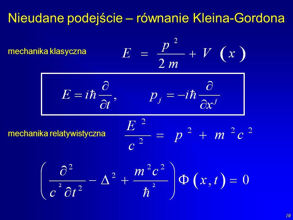10 Nieudane podejście – równanie Kleina-Gordona mechanika klasyczna mechanika relatywistyczna