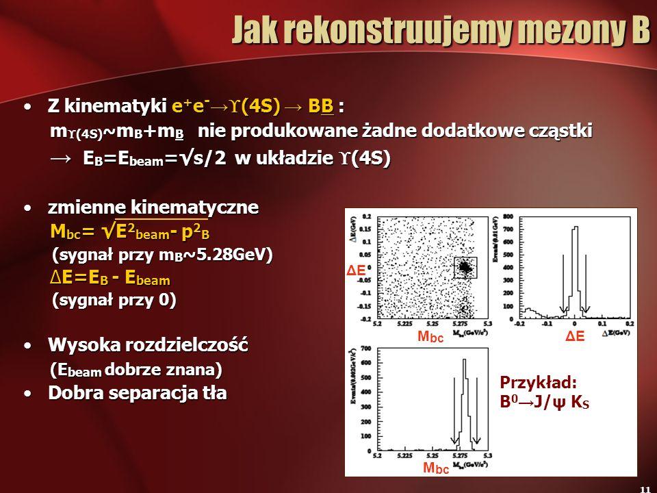 11 Jak rekonstruujemy mezony B Z kinematyki e + e - (4S) BB :Z kinematyki e + e - (4S) BB : m (4S) ~ m B +m B nie produkowane żadne dodatkowe cząstki