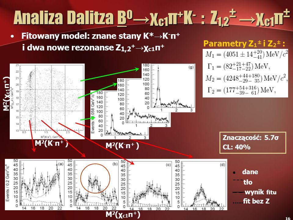 16 Fitowany model: znane stany K* K - π + i dwa nowe rezonanse Z 1,2 + χ c1 π + Analiza Dalitza B 0χ c1 π + K - : Z 1,2 ±χ c1 π ± M 2 (χ c1 π + ) M 2