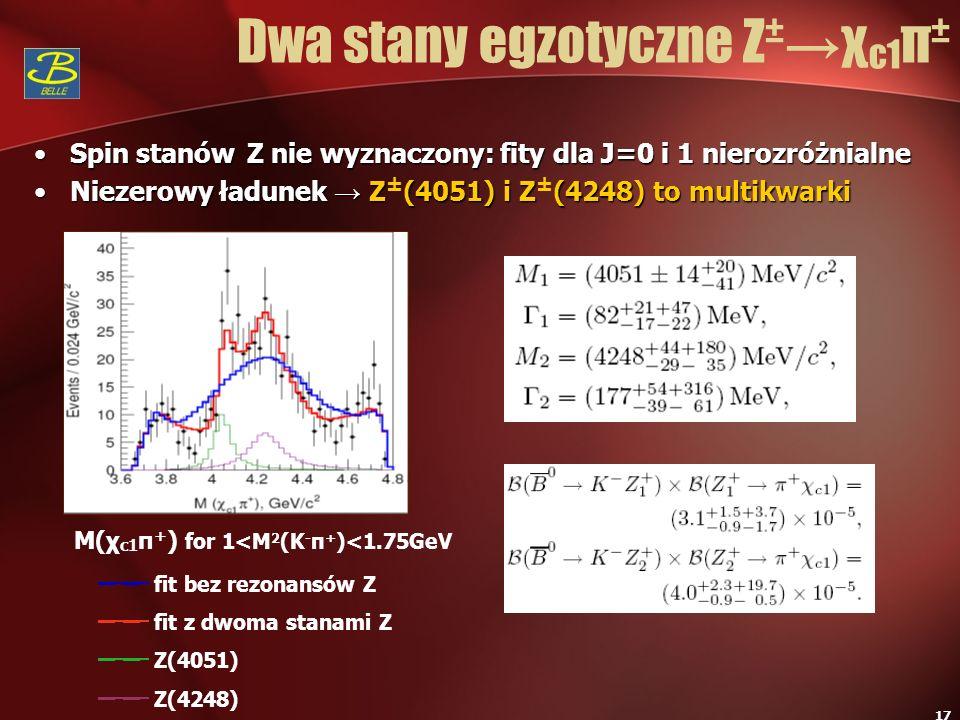 17 Dwa stany egzotyczne Z ±χ c1 π ± Spin stanów Z nie wyznaczony: fity dla J=0 i 1 nierozróżnialneSpin stanów Z nie wyznaczony: fity dla J=0 i 1 niero