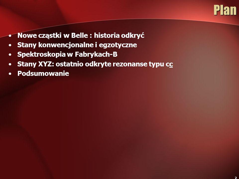 2Plan Nowe cząstki w Belle : historia odkryć Stany konwencjonalne i egzotyczne Spektroskopia w Fabrykach-B Stany XYZ: ostatnio odkryte rezonanse typu