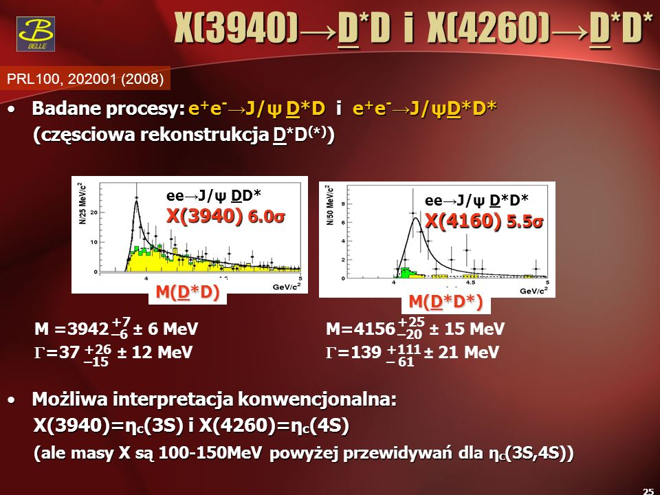 25 Badane procesy: e + e - J/ψ D*D i e + e - J/ψD*D*Badane procesy: e + e - J/ψ D*D i e + e - J/ψD*D* (częsciowa rekonstrukcja D*D ( * ) ) (częsciowa