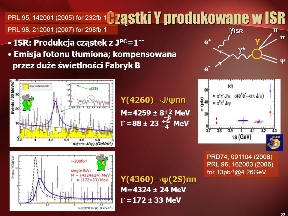 27 ISR: Produkcja cząstek z J PC =1 -- ISR: Produkcja cząstek z J PC =1 -- Emisja fotonu tłumiona; kompensowana Emisja fotonu tłumiona; kompensowana p