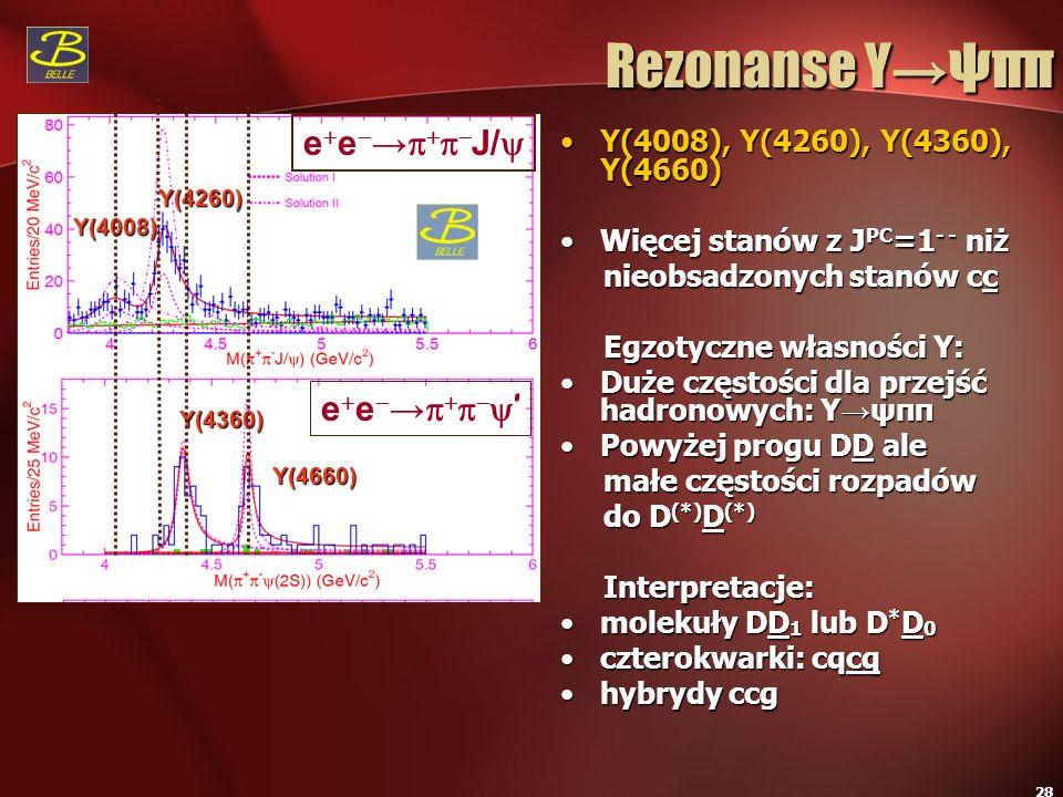 28 Rezonanse Yψππ Rezonanse Yψππ Y(4008), Y(4260), Y(4360), Y(4660)Y(4008), Y(4260), Y(4360), Y(4660) Więcej stanów z J PC =1 - - niżWięcej stanów z J