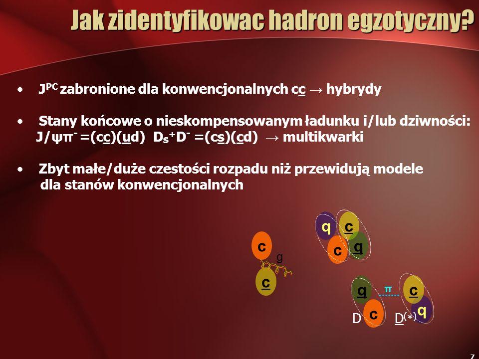 7 J PC zabronione dla konwencjonalnych cc hybrydy Stany końcowe o nieskompensowanym ładunku i/lub dziwności: J/ψ π - =(cc)(ud) D s + D - =(cs)(cd) mul