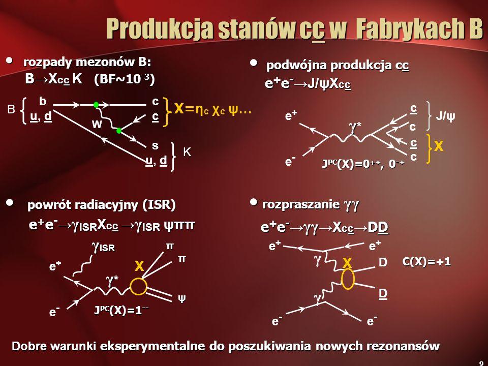 9 rozpady mezonów B: rozpady mezonów B: B X cc K (BF~10 -3 ) B X cc K (BF~10 -3 ) powrót radiacyjny (ISR) powrót radiacyjny (ISR) e + e - γ ISR X cc γ