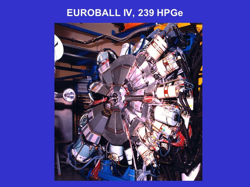 EUROBALL IV, 239 HPGe