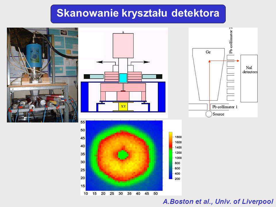 Skanowanie kryształu detektora A.Boston et al., Univ. of Liverpool