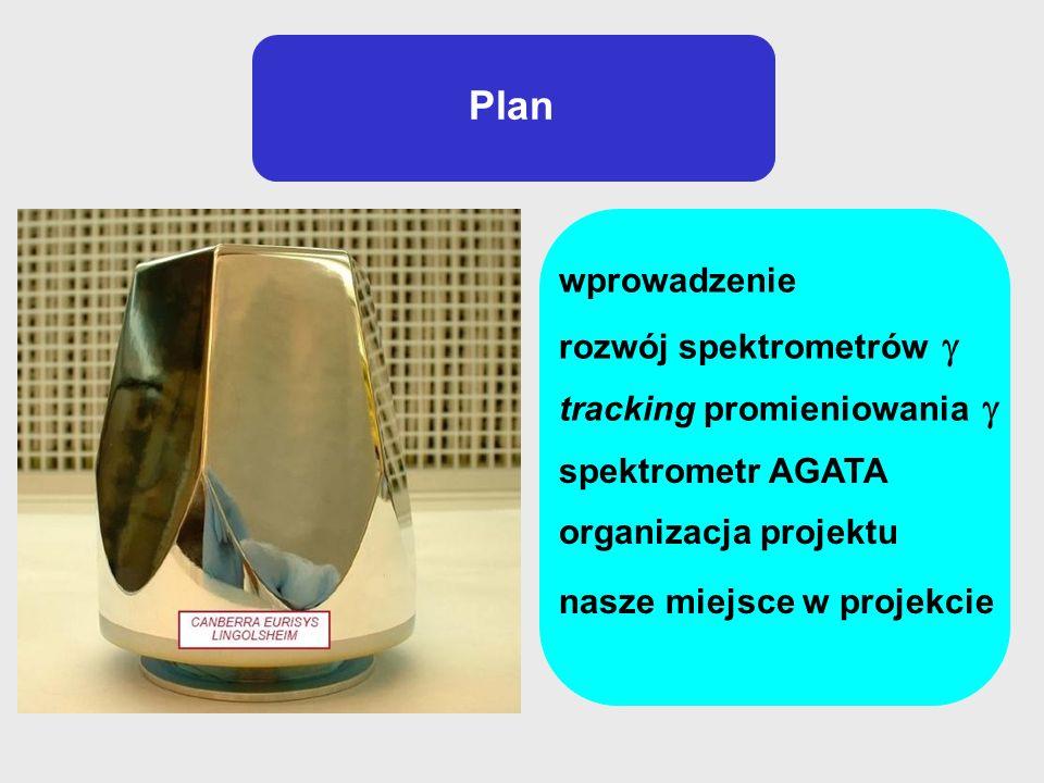Plan wprowadzenie rozwój spektrometrów tracking promieniowania spektrometr AGATA nasze miejsce w projekcie organizacja projektu