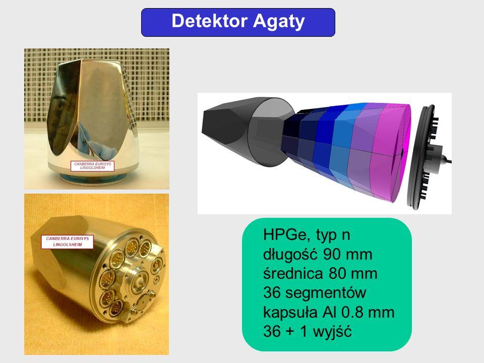 Detektor Agaty HPGe, typ n długość 90 mm średnica 80 mm 36 segmentów kapsuła Al 0.8 mm 36 + 1 wyjść