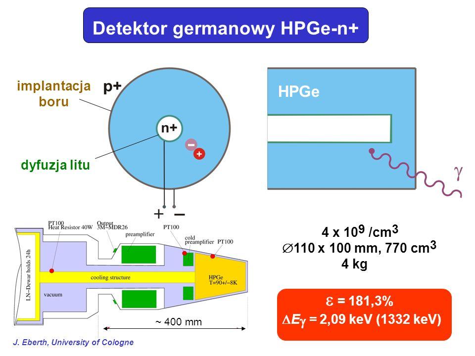 Detektor germanowy HPGe-n+ implantacja boru dyfuzja litu 4 x 10 9 /cm 3 110 x 100 mm, 770 cm 3 = 181,3% E = 2,09 keV (1332 keV) 4 kg ~ 400 mm HPGe J.
