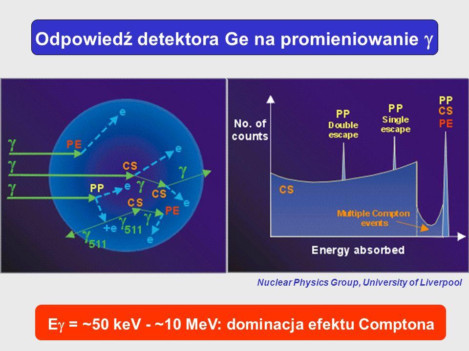 Rozwój spektrometrów : eksperyment Johnsona 43 MeV + 160 Gd 160 Dy +4n A.