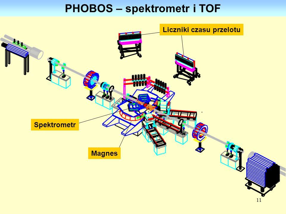 11 PHOBOS – spektrometr i TOF Spektrometr Liczniki czasu przelotu Magnes