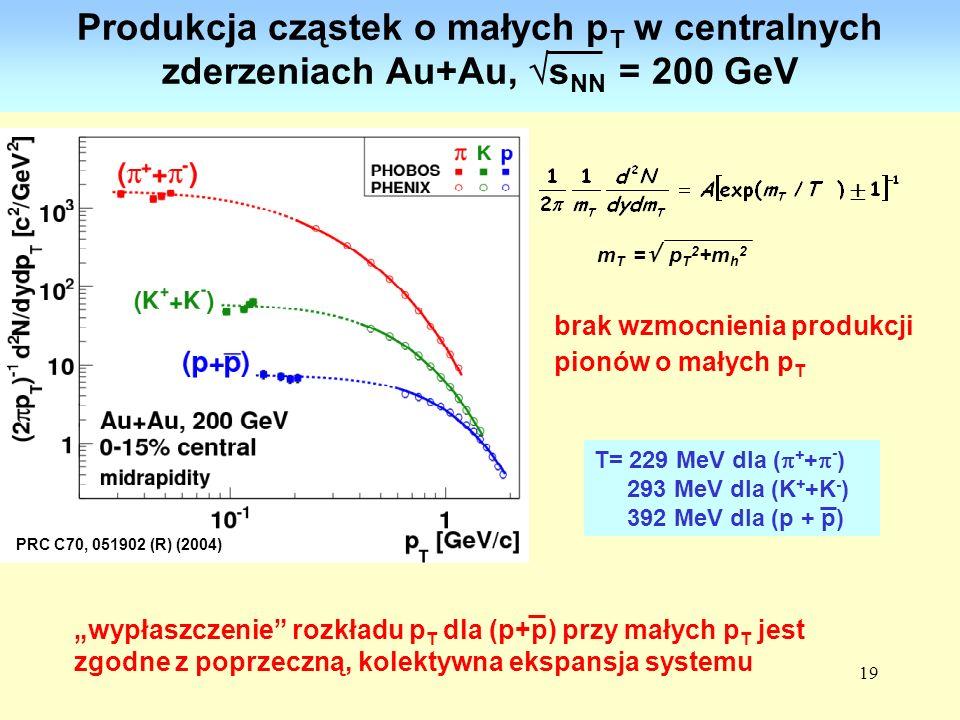 19 wypłaszczenie rozkładu p T dla (p+p) przy małych p T jest zgodne z poprzeczną, kolektywna ekspansja systemu Produkcja cząstek o małych p T w centra