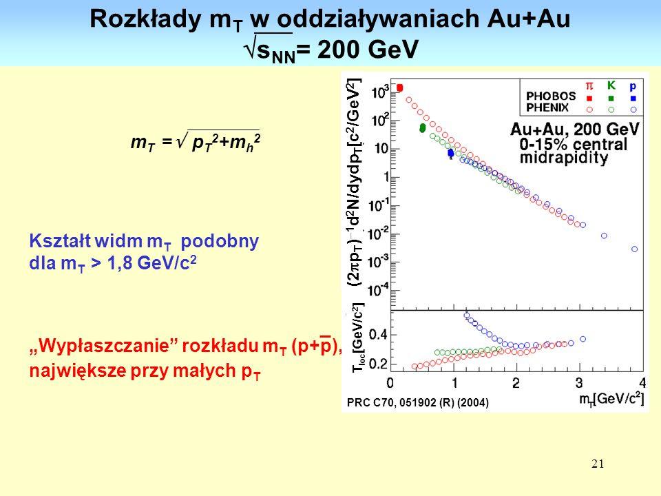 21 Wypłaszczanie rozkładu m T (p+p), największe przy małych p T Kształt widm m T podobny dla m T > 1,8 GeV/c 2 (2 p T ) 1 d 2 N/dydp T [c 2 /GeV 2 ] T