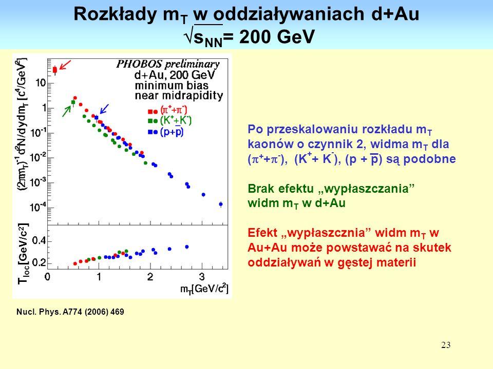23 Rozkłady m T w oddziaływaniach d+Au s NN = 200 GeV Po przeskalowaniu rozkładu m T kaonów o czynnik 2, widma m T dla ( + + - ), (K + + K - ), (p + p