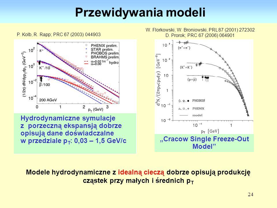 24 Przewidywania modeli P. Kolb, R. Rapp; PRC 67 (2003) 044903 Hydrodynamiczne symulacje z porzeczną ekspansją dobrze opisują dane doświadczalne w prz