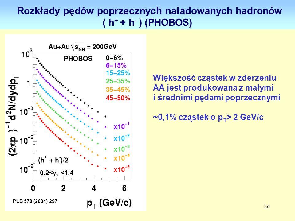 26 Rozkłady pędów poprzecznych naładowanych hadronów ( h + + h - ) (PHOBOS) Większość cząstek w zderzeniu AA jest produkowana z małymi i średnimi pęda