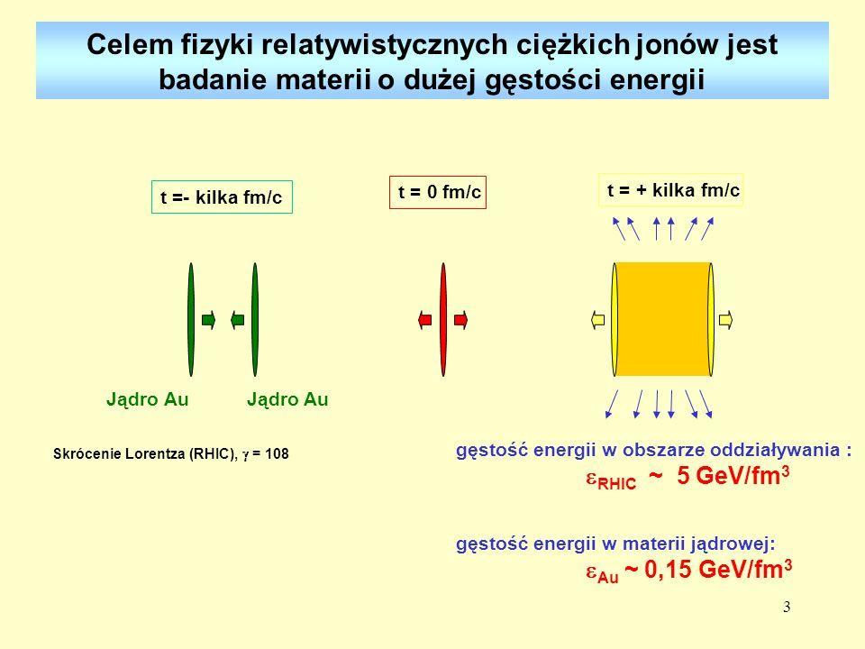 4 Przy bardzo dużej gęstości energii kwarki i gluony są uwolnione Przejście do plazmy kwarkowo-gluonowej (QGP) Krytyczna gęstość energii i temperatura (QCD, B =0): c ~ 1 GeV/fm 3 T c ~ 192 MeV (~2 10 12 K) Przewidywania Chromodynamiki Kwantowej (QCD) 1975 - 2001 (przed RHIC) Przewidywany słabo sprzężony stan plazmy kwarkowo- gluonowej (wQCD) Właściwości QGP podobne do właściwości idealnego gazu RHIC >> c Korzystne warunki na utworzenie QGP w RHIC 2001 - 2007 (rezultaty z RHIC) Odkryto SILNIE sprzężony stan plazmy kwarkowo- gluonowej (sQCD) Właściwości QGP podobne do właściwości idealnej cieczy