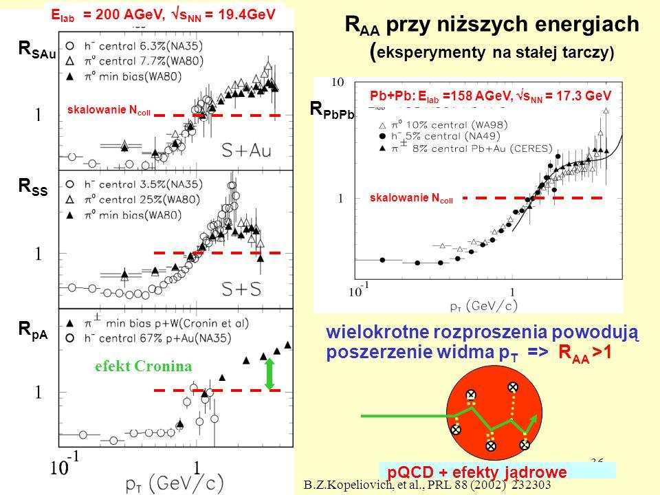 36 R AA przy niższych energiach ( eksperymenty na stałej tarczy) pQCD + efekty jądrowe skalowanie N coll R SAu R PbPb R pA efekt Cronina E lab = 200 A