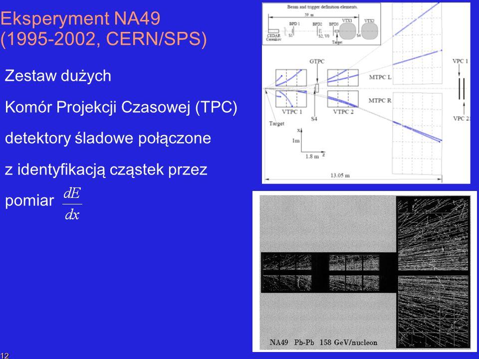 P.SzymańskiPrzekaz liczby barionowej 12 Eksperyment NA49 (1995-2002, CERN/SPS) Zestaw dużych Komór Projekcji Czasowej (TPC) detektory śladowe połączone z identyfikacją cząstek przez pomiar