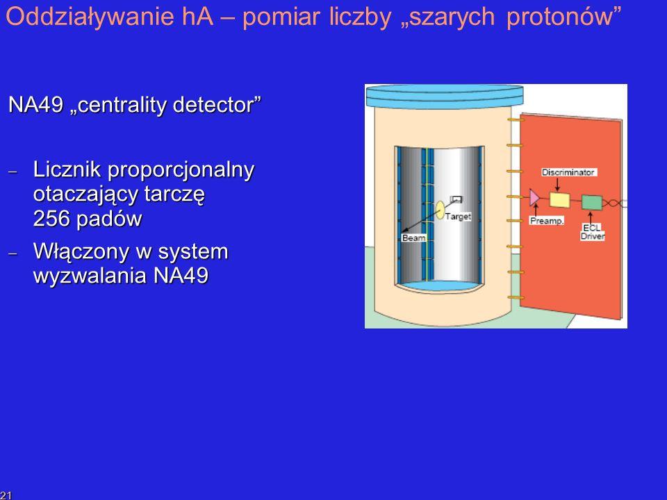 P.SzymańskiPrzekaz liczby barionowej 21 Oddziaływanie h A – pomiar liczby szarych protonów NA49 centrality detector Licznik proporcjonalny otaczający tarczę 256 padów Licznik proporcjonalny otaczający tarczę 256 padów Włączony w system wyzwalania NA49 Włączony w system wyzwalania NA49