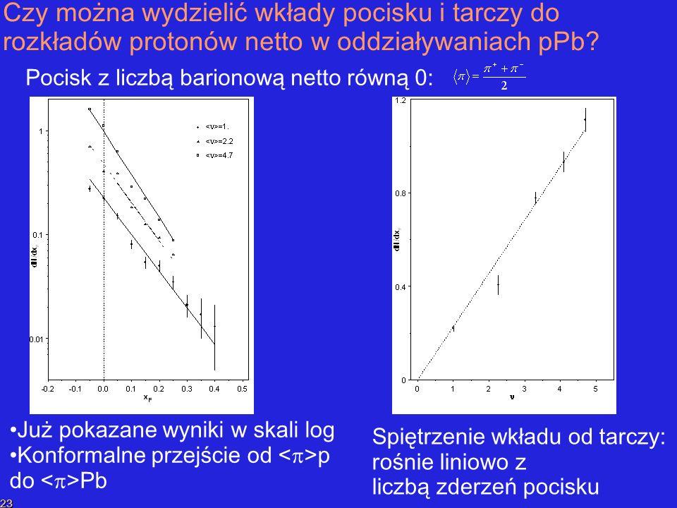 P.SzymańskiPrzekaz liczby barionowej 23 Czy można wydzielić wkłady pocisku i tarczy do rozkładów protonów netto w oddziaływaniach pPb.