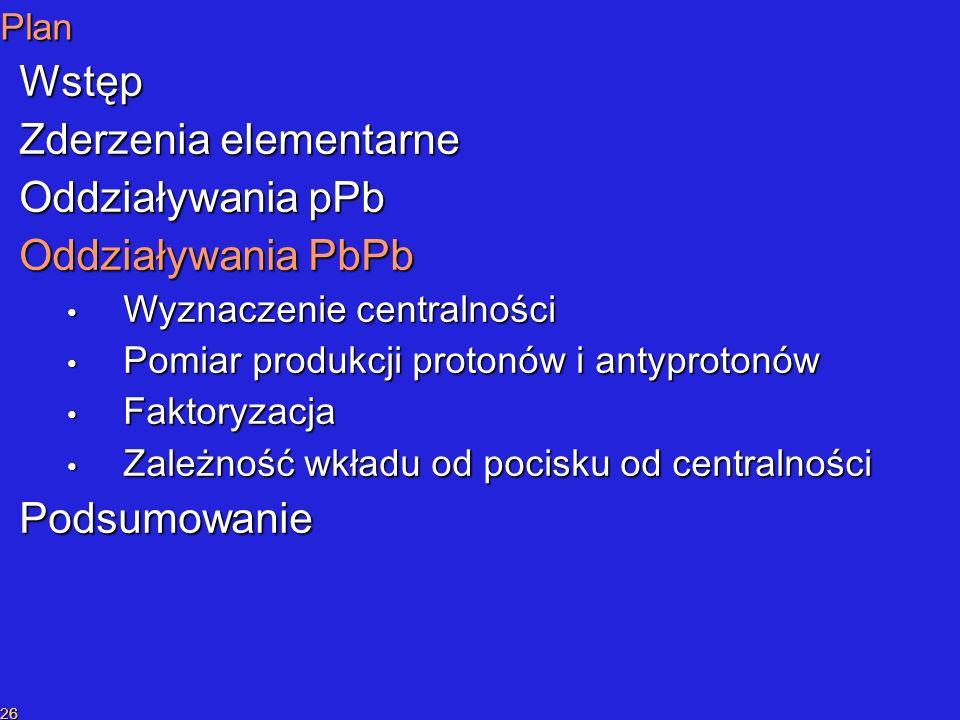 P.SzymańskiPrzekaz liczby barionowej 26 Plan Wstęp Zderzenia elementarne Oddziaływania pPb Oddziaływania PbPb Wyznaczenie centralności Wyznaczenie centralności Pomiar produkcji protonów i antyprotonów Pomiar produkcji protonów i antyprotonów Faktoryzacja Faktoryzacja Zależność wkładu od pocisku od centralności Zależność wkładu od pocisku od centralnościPodsumowanie