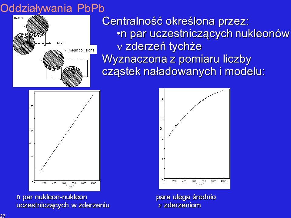 P.SzymańskiPrzekaz liczby barionowej 27 Oddziaływania PbPb mean collisions Centralność określona przez: n par uczestniczących nukleonówn par uczestniczących nukleonów zderzeń tychże zderzeń tychże Wyznaczona z pomiaru liczby cząstek naładowanych i modelu: para ulega średnio zderzeniom zderzeniom n par nukleon-nukleon uczestniczących w zderzeniu