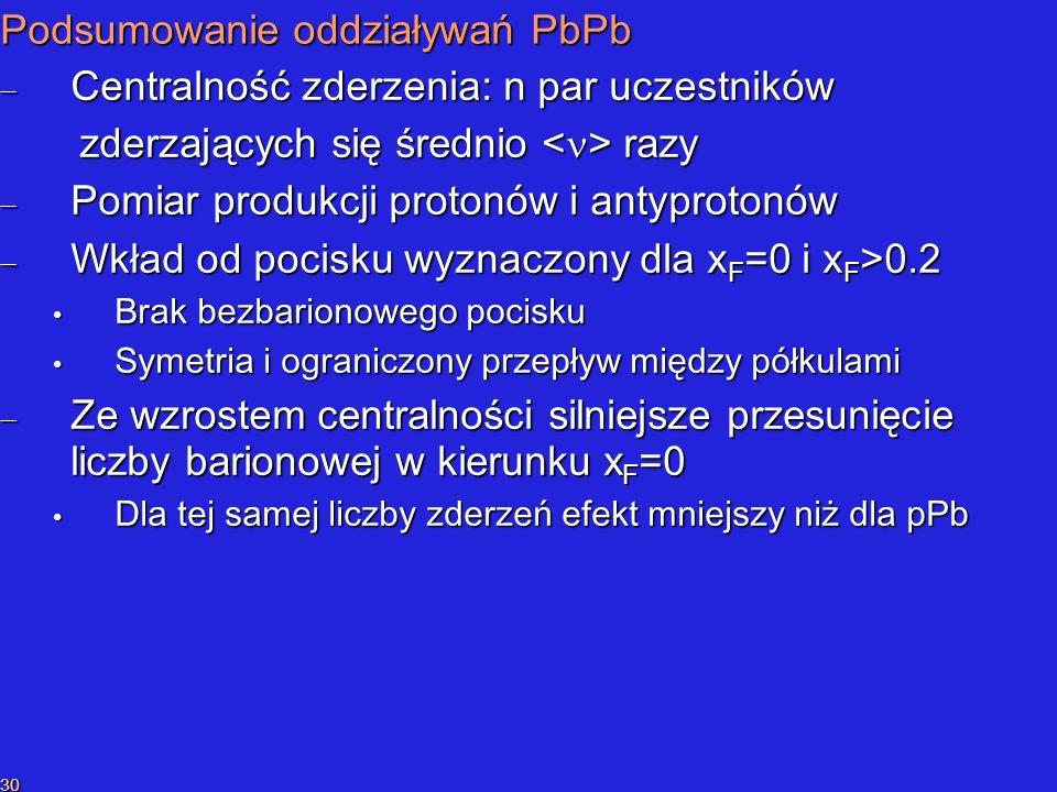 P.SzymańskiPrzekaz liczby barionowej 30 Podsumowanie oddziaływań PbPb Centralność zderzenia: n par uczestników Centralność zderzenia: n par uczestników z derz ających się średnio razy z derz ających się średnio razy Pomiar produkcji protonów i antyprotonów Pomiar produkcji protonów i antyprotonów Wkład od pocisku wyznaczony dla x F =0 i x F >0.2 Wkład od pocisku wyznaczony dla x F =0 i x F >0.2 Brak bezbarionowego pocisku Brak bezbarionowego pocisku Syme t ria i ograniczony przepływ między półkulami Syme t ria i ograniczony przepływ między półkulami Ze wzrostem centralności silniejsze przesunięcie liczby barionowej w kierunku x F =0 Ze wzrostem centralności silniejsze przesunięcie liczby barionowej w kierunku x F =0 Dla tej samej liczby zderzeń efekt mniejszy niż dla pPb Dla tej samej liczby zderzeń efekt mniejszy niż dla pPb