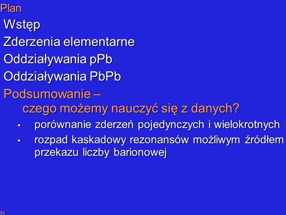 P.SzymańskiPrzekaz liczby barionowej 31 Plan Wstęp Zderzenia elementarne Oddziaływania pPb Oddziaływania PbPb Podsumowanie – czego możemy nauczyć się z danych.