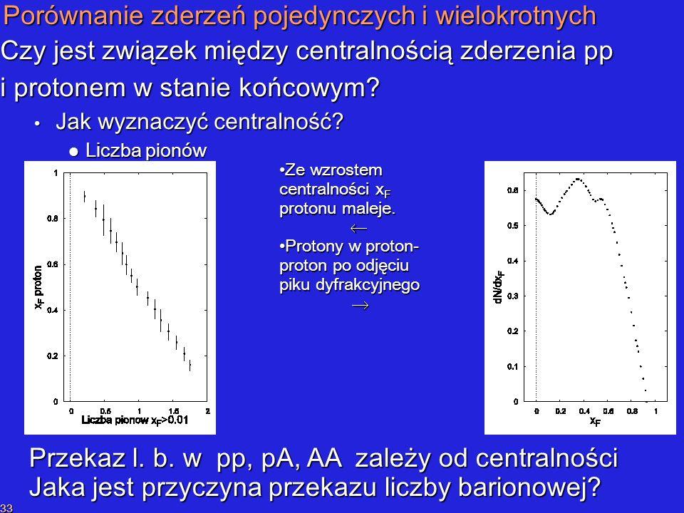 P.SzymańskiPrzekaz liczby barionowej 33 Porównanie zderzeń pojedynczych i wielokrotnych Czy jest związek między centralnością zderzenia pp i protonem w stanie końcowym.