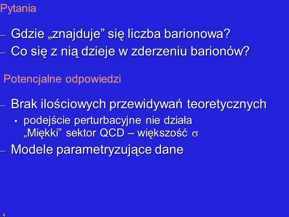 P.SzymańskiPrzekaz liczby barionowej 15 czy .