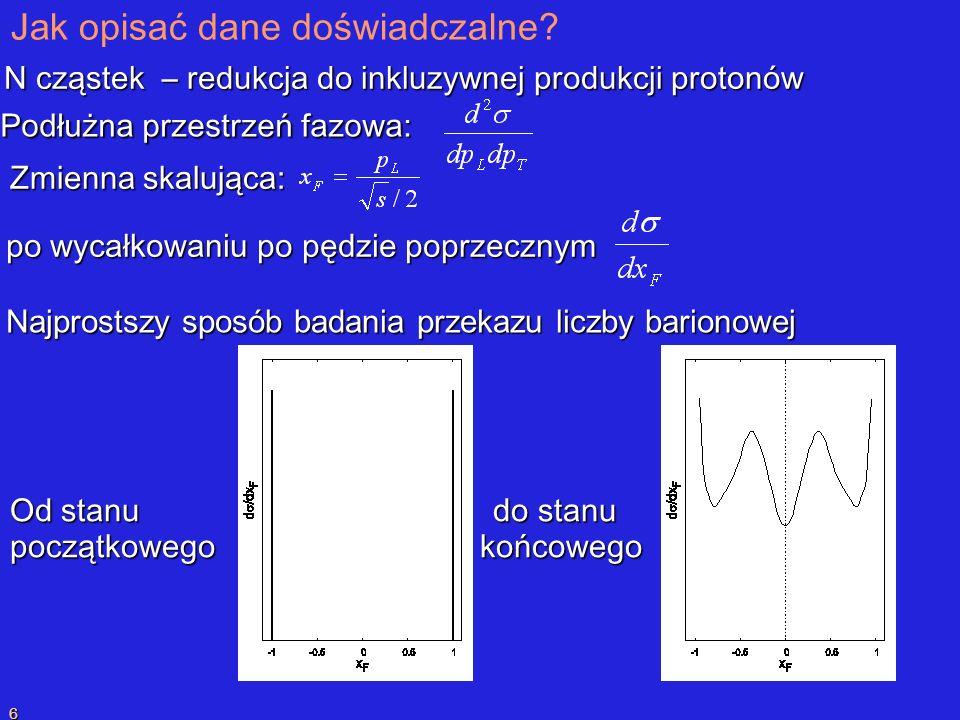 P.SzymańskiPrzekaz liczby barionowej 6 Jak opisać dane doświadczalne.